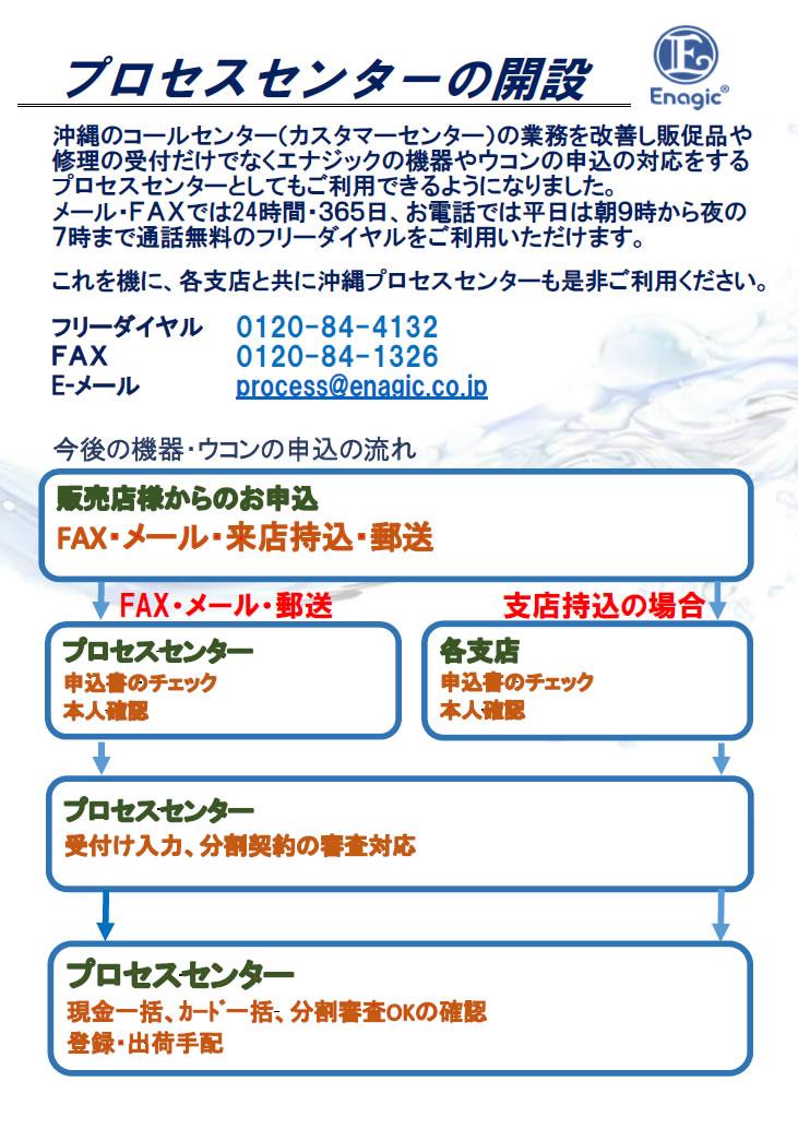 process_center.jpg