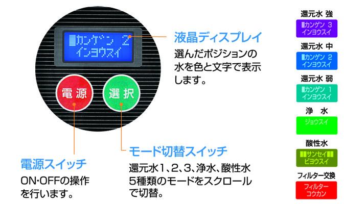 液晶ディスプレイ(イメージ)